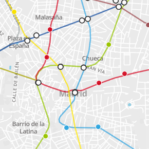 Precio del metro cuadrado en Madrid